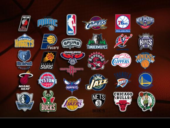 Các đội bóng NBA